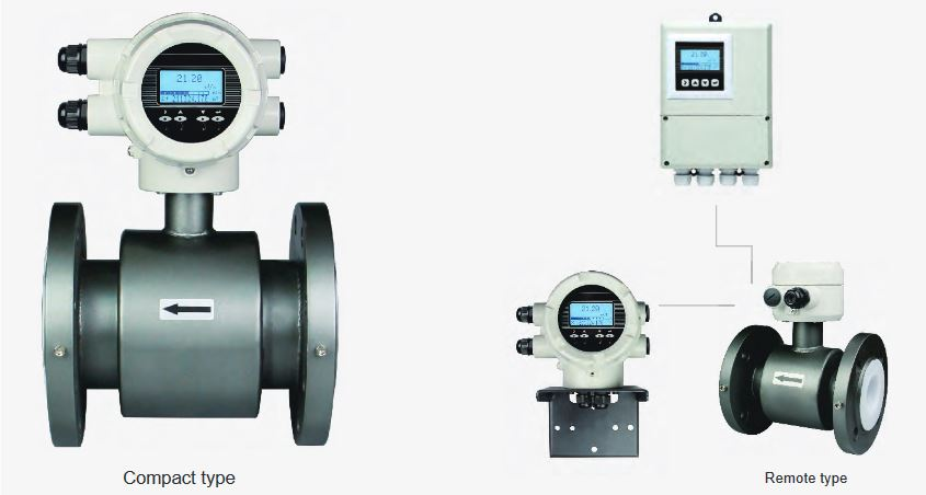 SSEA Schmierer South East Asia electro magnetic Flowmeter SSEA MF